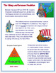 """Medieval Europe """"The Vikings and European Feudalism"""" + Quiz"""