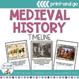 Medieval History Timeline - Classroom Display