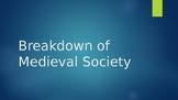Medieval Europe powerpoint: Breakdown of Medieval Society