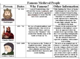 Medieval Famous People Graphic Organizer by Bill Burton