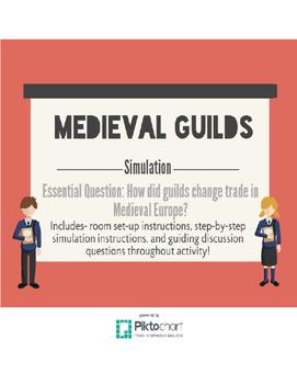 Medieval Guilds Simulation