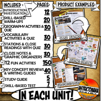 Medieval History Year in Curriculum Mega Bundle Common Core Grades 5-8