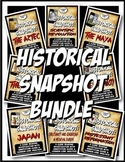 Medieval History Historical Snapshot Close Reading Investigation BUNDLE