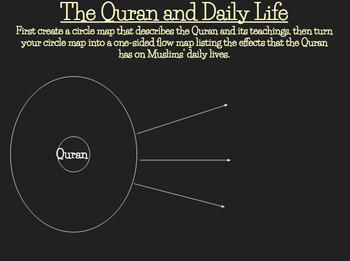 Medieval Islam PowerPoint