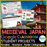 Medieval Japan Google Classroom Projects