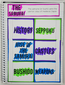 Medieval Japan Interactive Notebook & Graphic Organizers