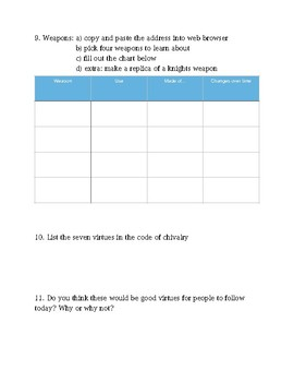 Medieval Knights PowerPoint Worksheet Only