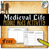 Middle Ages Daily Life Comparison