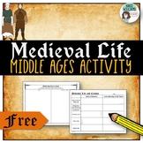 Middle Ages / Medieval Life Comparison Chart