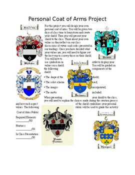 Medieval Lit Creative Coat Of Arms Assignment By Poe Me A Cup Tpt