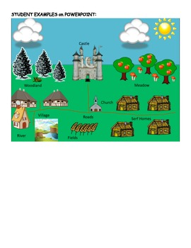 Medieval Manor - Create you OWN! (Draw or PowerPoint)
