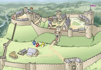 Medieval Manor Life Webquest