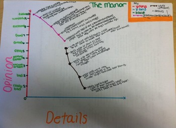 Medieval Manor Summary Choice Board With CCLS Rubric