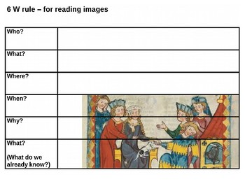 Medieval Pets Source Analysis Activity