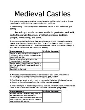 Medieval Projects- Castle and Video Rubrics