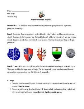 Medieval Shield Project