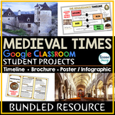 Medieval Times - Middle Ages Google Classroom Projects Bundle