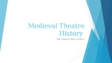 Medieval Theatre History Powerpoint