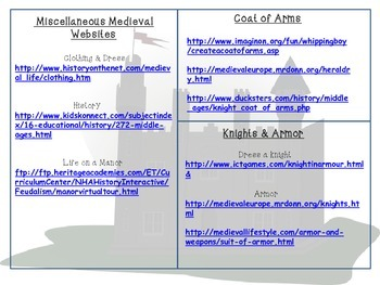 Medieval Times & Middle Ages Create a Web Quest