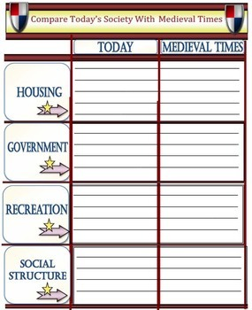 Medieval Times Middle Ages Quiz Cards and Student Mini Workbooklet 140 pages