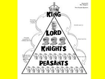 Medieval Times PowerPoint presentation