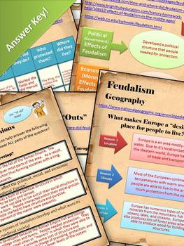 Medieval Times and Feudalism WebQuest!