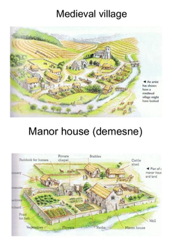 Medieval Village Word Search