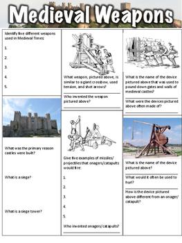 Medieval Weapons Worksheet