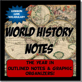 Medieval World History Curriculum Outlined Notes and Graph