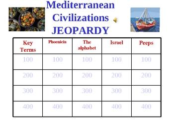 Mediterranean Civilizations jeopardy game