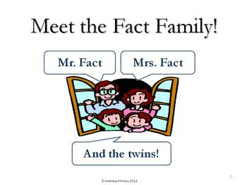 Meet The Fact Family Powerpoint