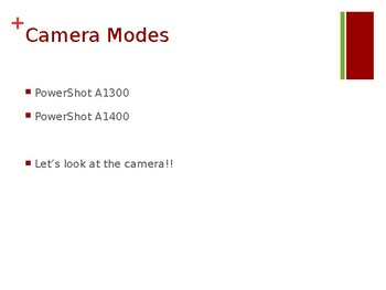 Meet Your Camera - Photography