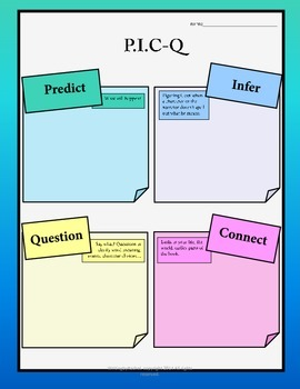 Meet and Teach--Predict, Interpret, Connect, Question