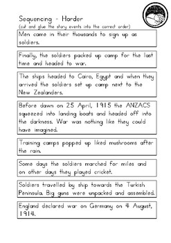 Meet the Anzacs ~ A week of literacy activities to accompany the story