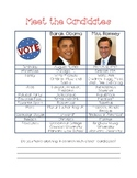 Meet the Candidates - Election 2012