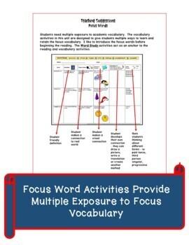 Donald Trump Reading and Vocabulary Activities Gen Ed ESL SPED