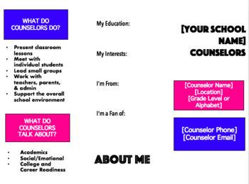 Meet the Counselor No Prep Presentation-Editable