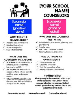 Meet the Counselor Presentation-Editable