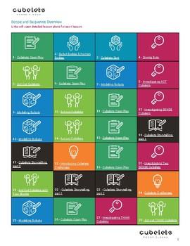 Cubelets for Preschool and Kindergarten UNIT HIGHLIGHTS