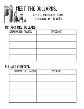 Meet the Dullards- Working with Character Traits