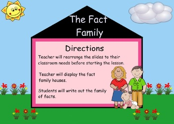 Fact Families (SMARTBoard Lesson)