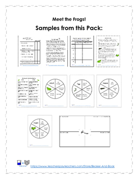 Meet the Frogs! Life Cycle Activity Pack
