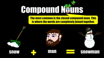 Meet the Noun Family - PowerPoint Lesson and Resources on all Noun types
