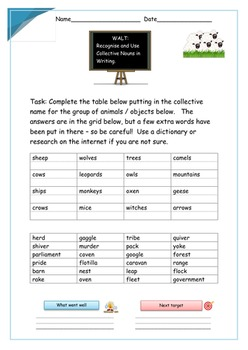 Meet the Noun Family - PowerPoint Lesson and Resources on