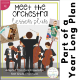 Meet the Orchestra Lesson Plan and Activities