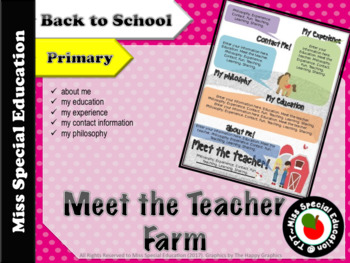 Meet the Teacher - FARM Theme - Editable PPTx - All Grades