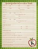 Meet the Teacher Pack - Apple Theme