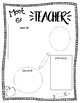 Meet the Teacher Template - Editable