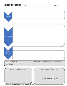Meeting Notes/ Graphic Organizer