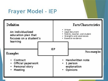 Meeting Process - Part 2 - IEP Breakdown